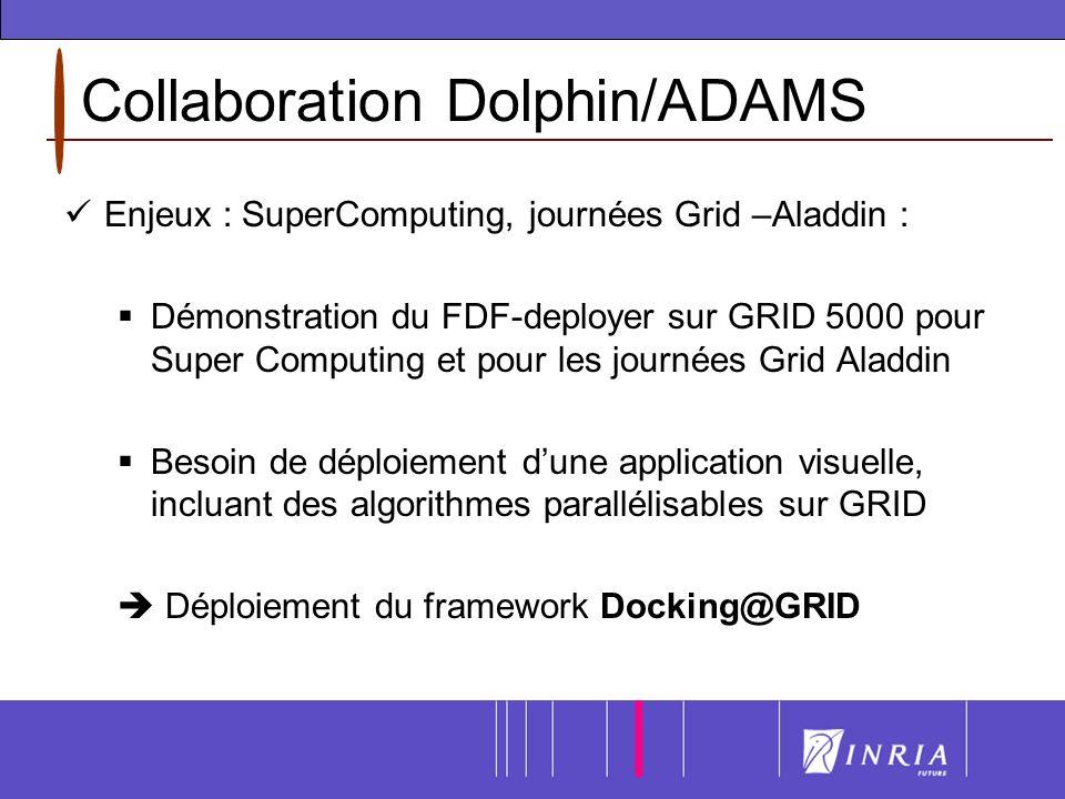 Collaboration Dolphin/ADAMS Enjeux : SuperComputing, journées Grid –Aladdin : Démonstration du FDF-deployer sur GRID 5000 pour Super Computing et pour les journées Grid Aladdin Besoin de déploiement dune application visuelle, incluant des algorithmes parallélisables sur GRID Déploiement du framework Docking@GRID