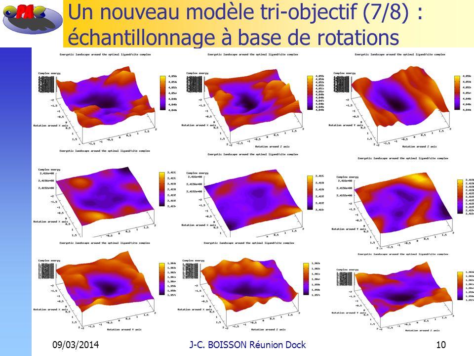 Un nouveau modèle tri-objectif (7/8) : échantillonnage à base de rotations 09/03/2014J-C. BOISSON Réunion Dock10
