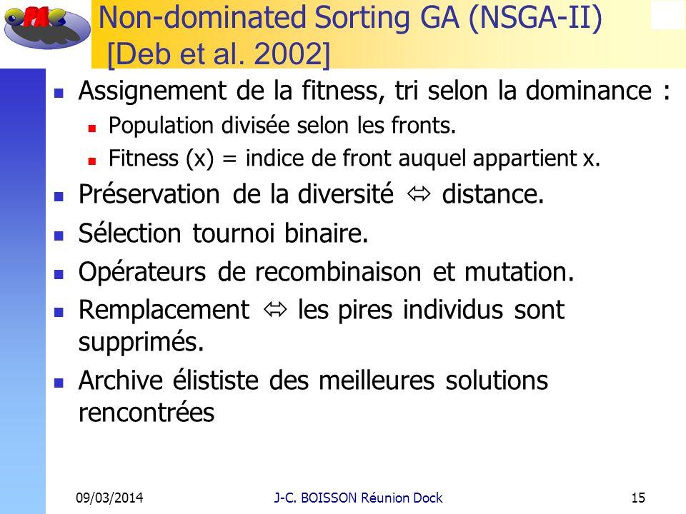 Non-dominated Sorting GA (NSGA-II) [Deb et al. 2002] Assignement de la fitness, tri selon la dominance : Population divisée selon les fronts. Fitness