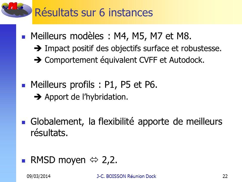 Résultats sur 6 instances Meilleurs modèles : M4, M5, M7 et M8. Impact positif des objectifs surface et robustesse. Comportement équivalent CVFF et Au