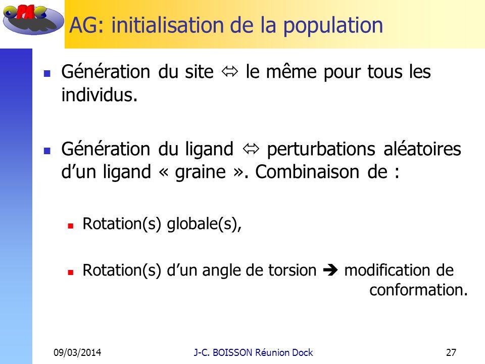 AG: initialisation de la population Génération du site le même pour tous les individus. Génération du ligand perturbations aléatoires dun ligand « gra
