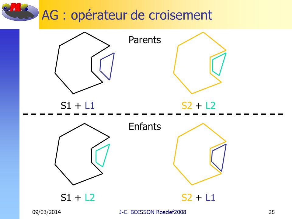 AG : opérateur de croisement 09/03/2014J-C. BOISSON Roadef200828 S1 + L1S2 + L2 S1 + L2S2 + L1 Parents Enfants