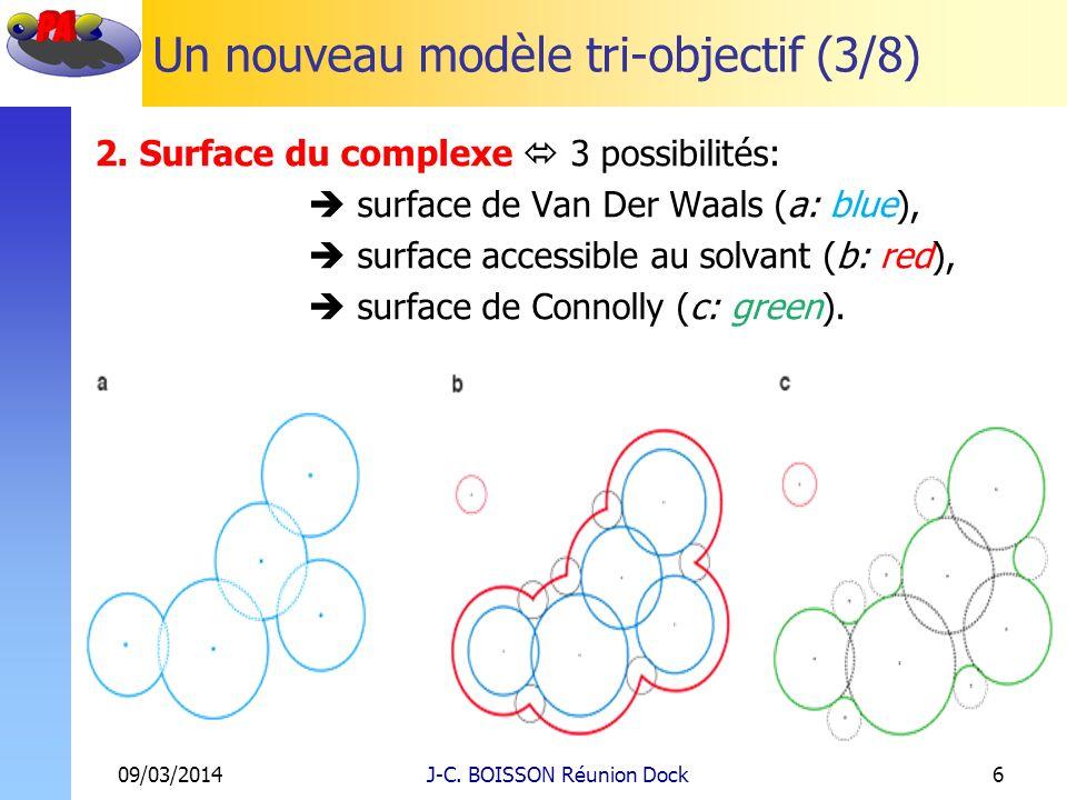 Un nouveau modèle tri-objectif (3/8) 2. Surface du complexe 3 possibilités: surface de Van Der Waals (a: blue), surface accessible au solvant (b: red)