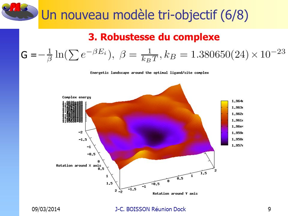 Un nouveau modèle tri-objectif (6/8) 09/03/2014J-C. BOISSON Réunion Dock9 3. Robustesse du complexe G =