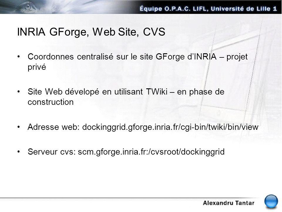 INRIA GForge, Web Site, CVS Coordonnes centralisé sur le site GForge dINRIA – projet privé Site Web dévelopé en utilisant TWiki – en phase de construc
