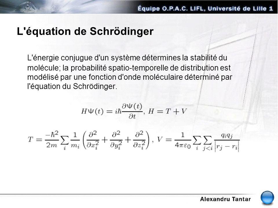L'équation de Schrödinger L'énergie conjugue d'un système détermines la stabilité du molécule; la probabilité spatio-temporelle de distribution est mo