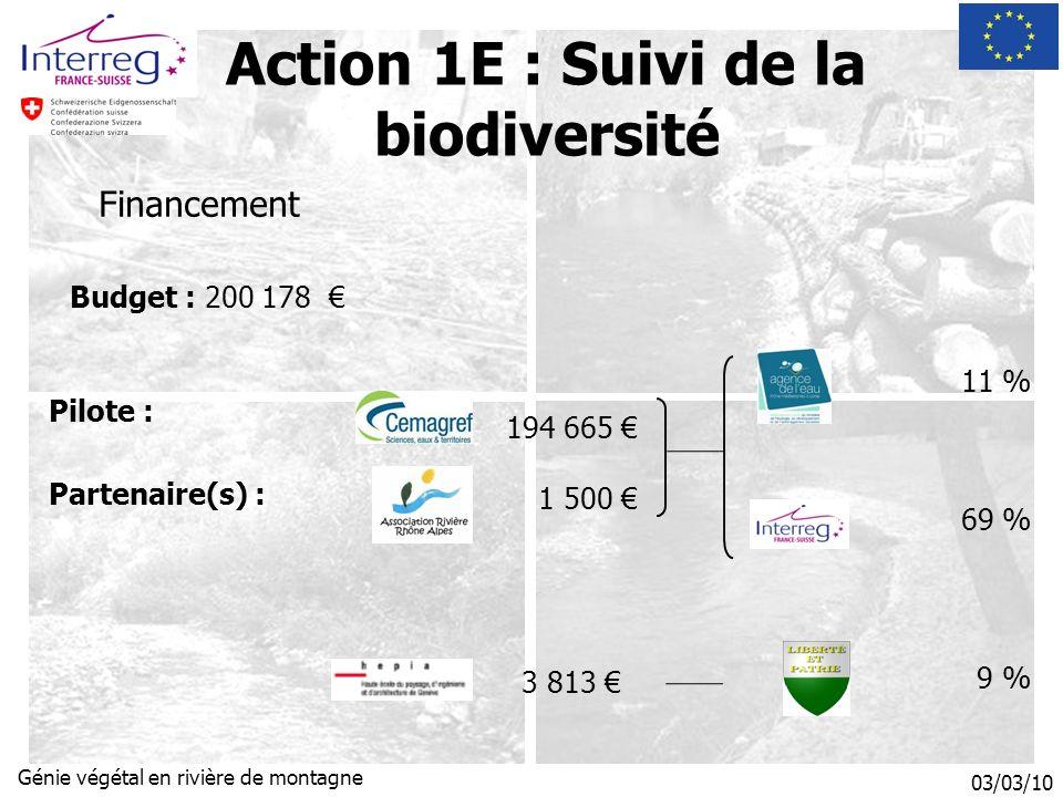 03/03/10 Génie végétal en rivière de montagne Action 1E : Suivi de la biodiversité Financement 3 813 9 % Budget : 200 178 Pilote : Partenaire(s) : 1 500 194 665 69 % 11 %