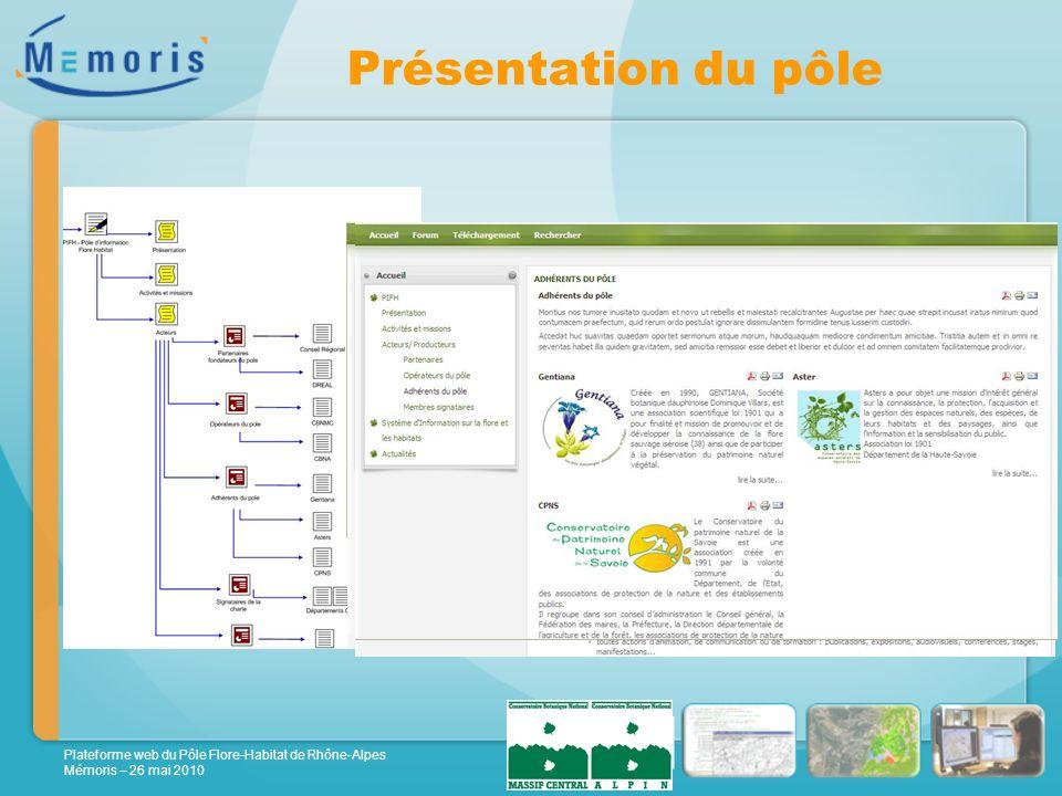 Plateforme web du Pôle Flore-Habitat de Rhône-Alpes Mémoris – 26 mai 2010 Présentation du pôle