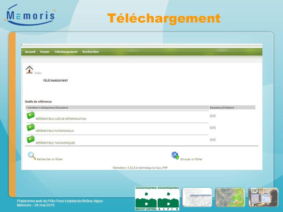 Plateforme web du Pôle Flore-Habitat de Rhône-Alpes Mémoris – 26 mai 2010 Téléchargement