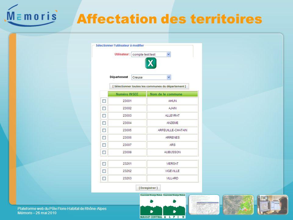 Plateforme web du Pôle Flore-Habitat de Rhône-Alpes Mémoris – 26 mai 2010 Affectation des territoires