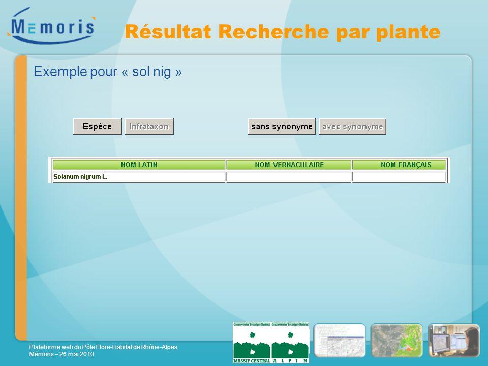 Plateforme web du Pôle Flore-Habitat de Rhône-Alpes Mémoris – 26 mai 2010 Résultat Recherche par plante Exemple pour « sol nig »