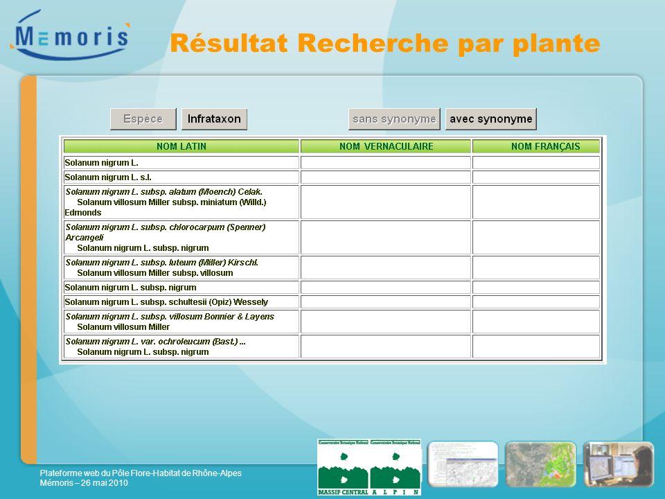 Plateforme web du Pôle Flore-Habitat de Rhône-Alpes Mémoris – 26 mai 2010 Résultat Recherche par plante