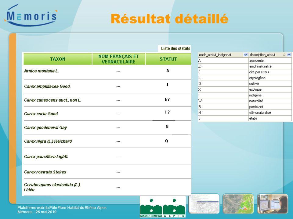 Plateforme web du Pôle Flore-Habitat de Rhône-Alpes Mémoris – 26 mai 2010 Résultat détaillé