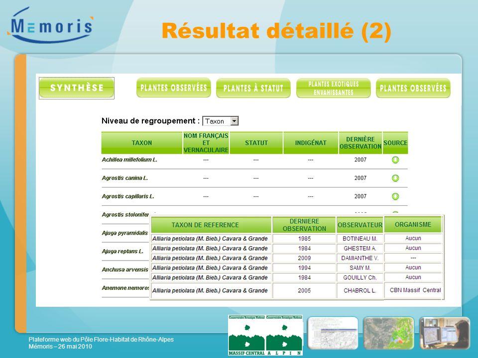 Plateforme web du Pôle Flore-Habitat de Rhône-Alpes Mémoris – 26 mai 2010 Résultat détaillé (2)
