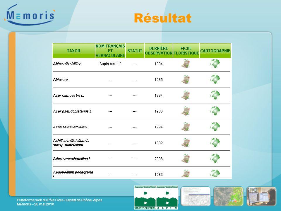 Plateforme web du Pôle Flore-Habitat de Rhône-Alpes Mémoris – 26 mai 2010 Résultat