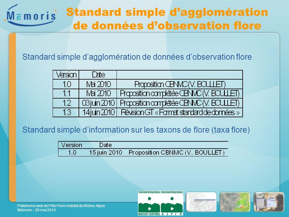 Plateforme web du Pôle Flore-Habitat de Rhône-Alpes Mémoris – 26 mai 2010 Standard simple dagglomération de données dobservation flore Standard simple dinformation sur les taxons de flore (taxa flore)