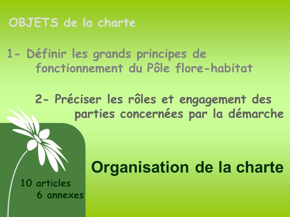 Organisation de la charte 1- Définir les grands principes de fonctionnement du Pôle flore-habitat 2- Préciser les rôles et engagement des parties concernées par la démarche 10 articles 6 annexes OBJETS de la charte