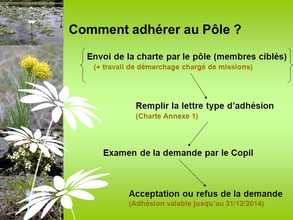 Remplir la lettre type dadhésion (Charte Annexe 1) Comment adhérer au Pôle .