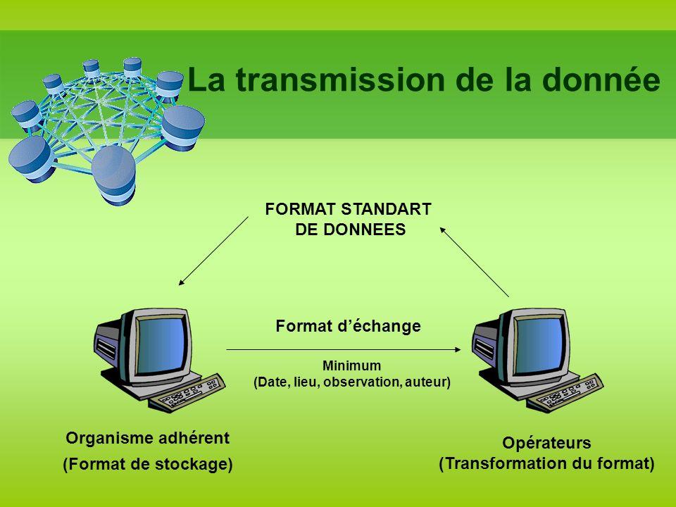 La transmission de la donnée FORMAT STANDART DE DONNEES Organisme adhérent Opérateurs (Transformation du format) Format déchange (Format de stockage) Minimum (Date, lieu, observation, auteur)