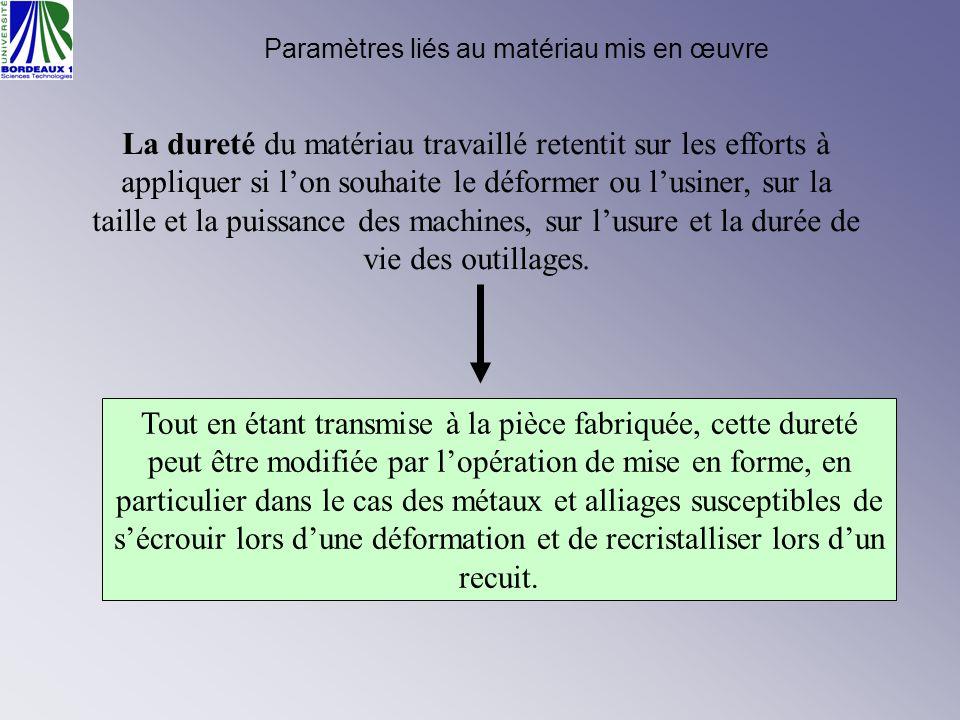 Paramètres liés au matériau mis en œuvre La dureté du matériau travaillé retentit sur les efforts à appliquer si lon souhaite le déformer ou lusiner,
