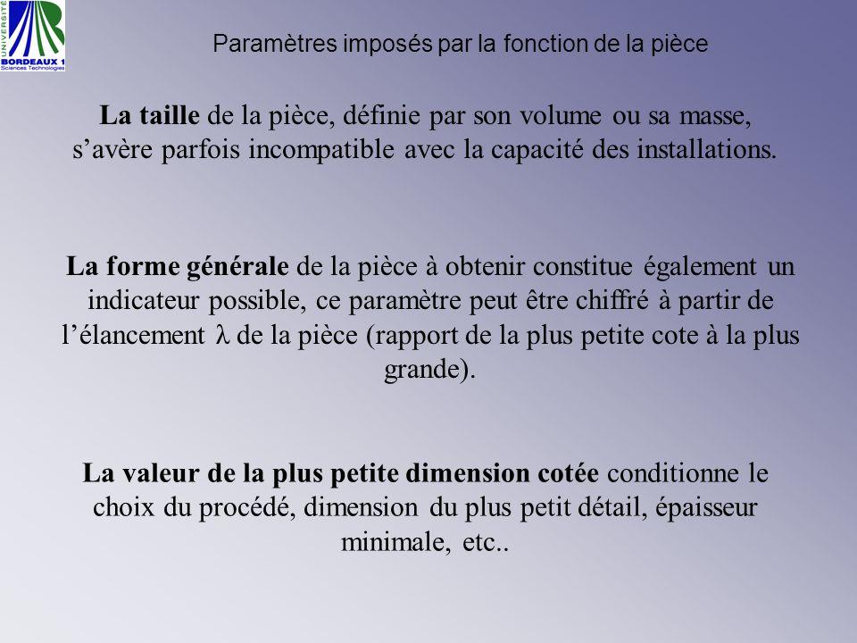 Paramètres imposés par la fonction de la pièce La taille de la pièce, définie par son volume ou sa masse, savère parfois incompatible avec la capacité