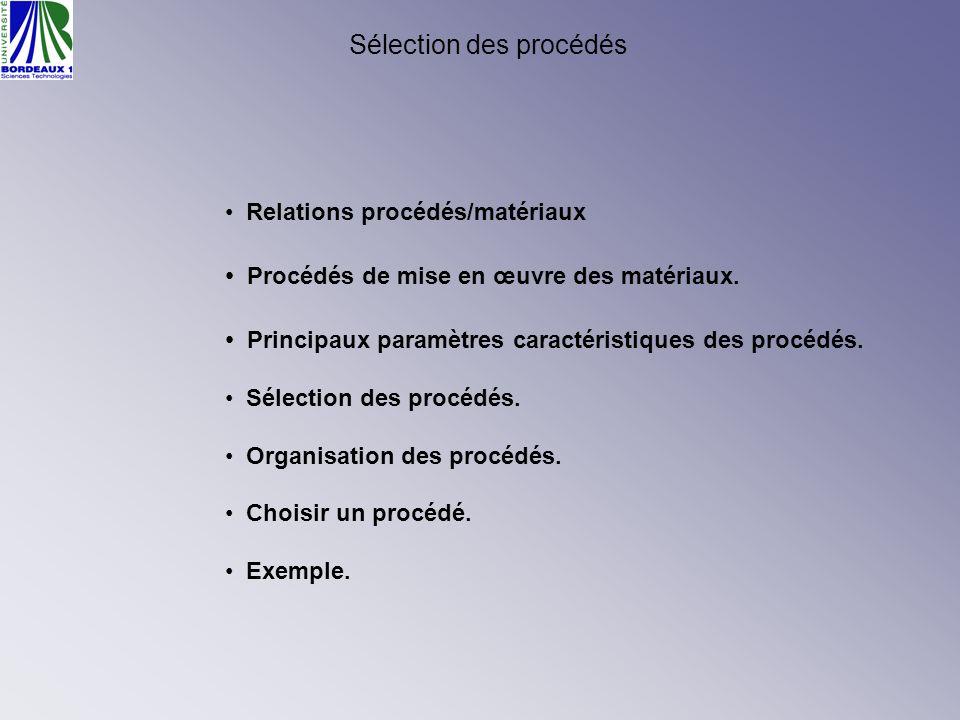 Sélection des procédés Relations procédés/matériaux Procédés de mise en œuvre des matériaux. Principaux paramètres caractéristiques des procédés. Séle