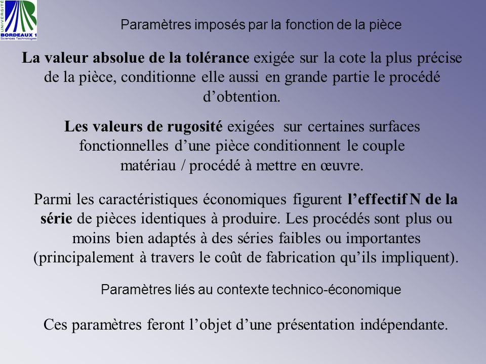 Paramètres imposés par la fonction de la pièce La valeur absolue de la tolérance exigée sur la cote la plus précise de la pièce, conditionne elle auss