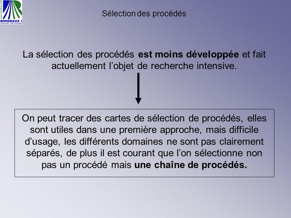 Sélection des procédés La sélection des procédés est moins développée et fait actuellement lobjet de recherche intensive. On peut tracer des cartes de