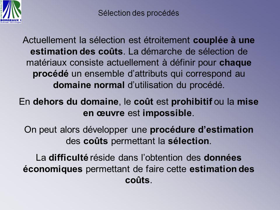 Sélection des procédés Actuellement la sélection est étroitement couplée à une estimation des coûts. La démarche de sélection de matériaux consiste ac