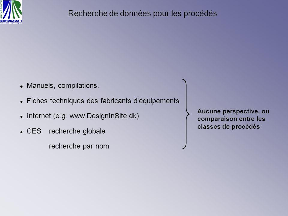 Recherche de données pour les procédés Manuels, compilations. Fiches techniques des fabricants d'équipements Internet (e.g. www.DesignInSite.dk) CES r