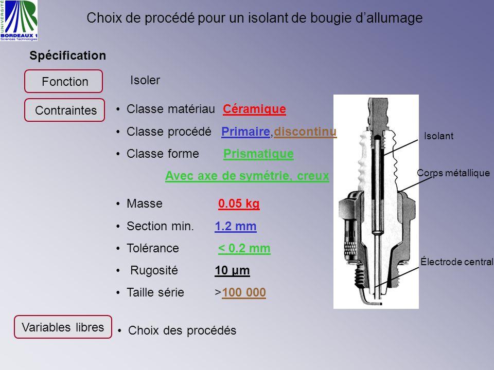 Choix de procédé pour un isolant de bougie dallumage Isolant Corps métallique Électrode central Classe matériau Céramique Classe procédé Primaire,disc