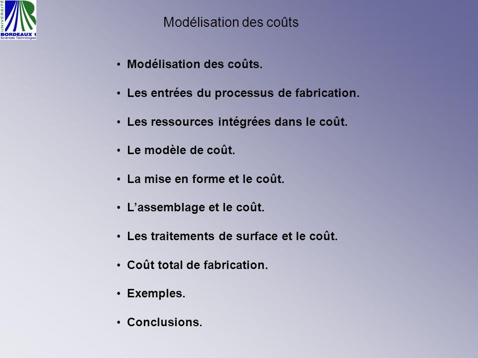 Modélisation des coûts Modélisation des coûts. Les entrées du processus de fabrication. Les ressources intégrées dans le coût. Le modèle de coût. La m