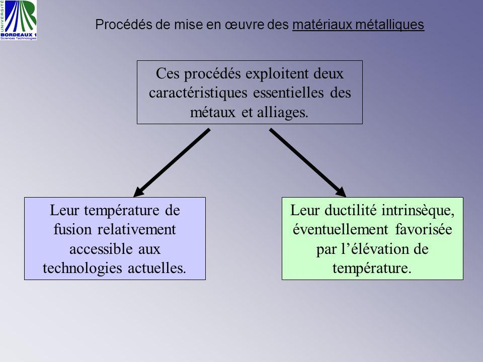 Procédés de mise en œuvre des matériaux métalliques Ces procédés exploitent deux caractéristiques essentielles des métaux et alliages. Leur températur