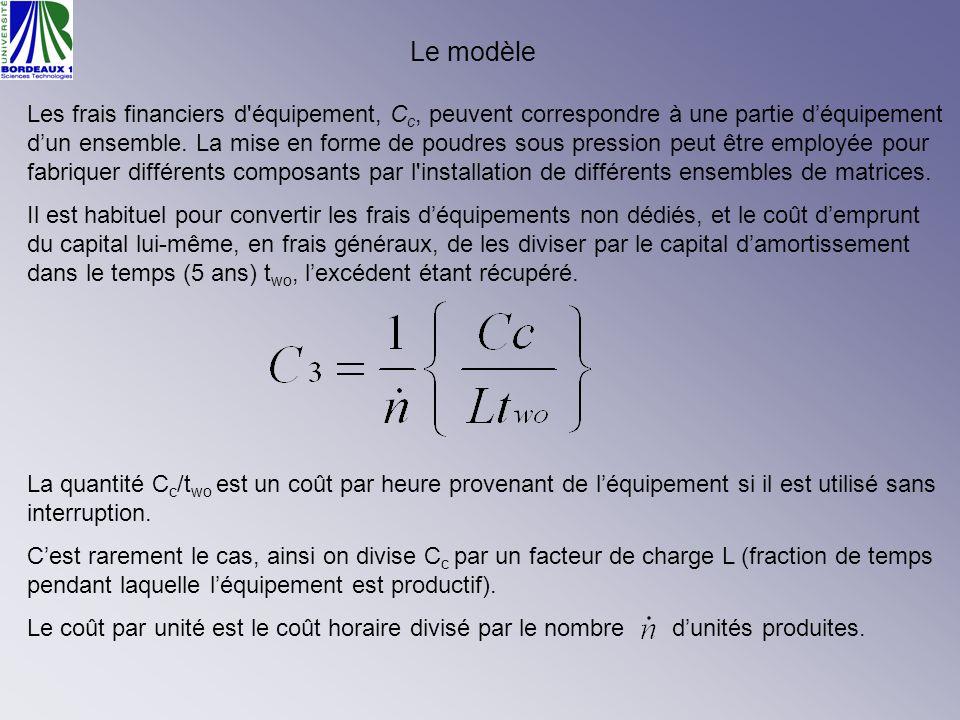 Le modèle Les frais financiers d'équipement, C c, peuvent correspondre à une partie déquipement dun ensemble. La mise en forme de poudres sous pressio