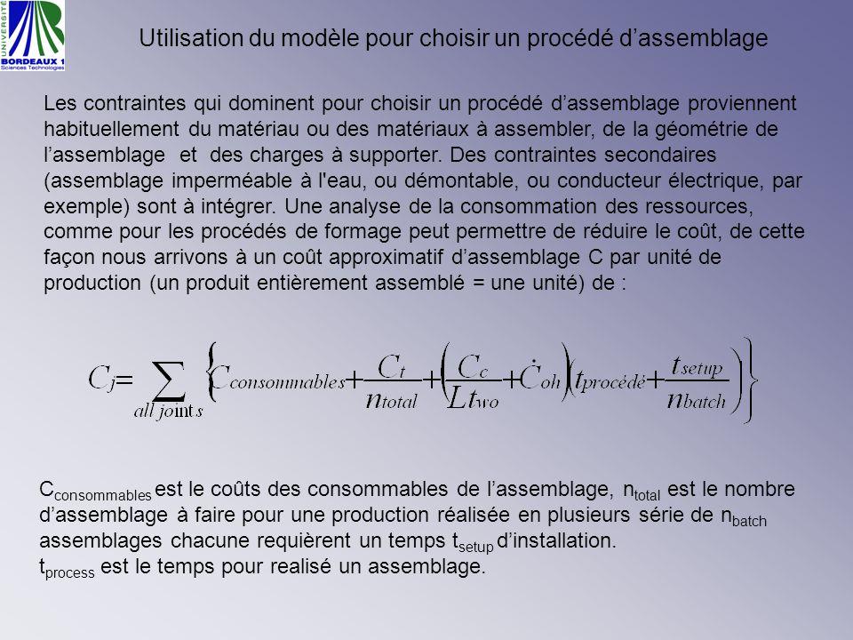 Utilisation du modèle pour choisir un procédé dassemblage Les contraintes qui dominent pour choisir un procédé dassemblage proviennent habituellement