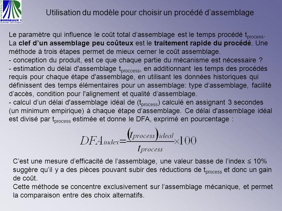 Le paramètre qui influence le coût total dassemblage est le temps procédé t process. La clef dun assemblage peu coûteux est le traitement rapide du pr
