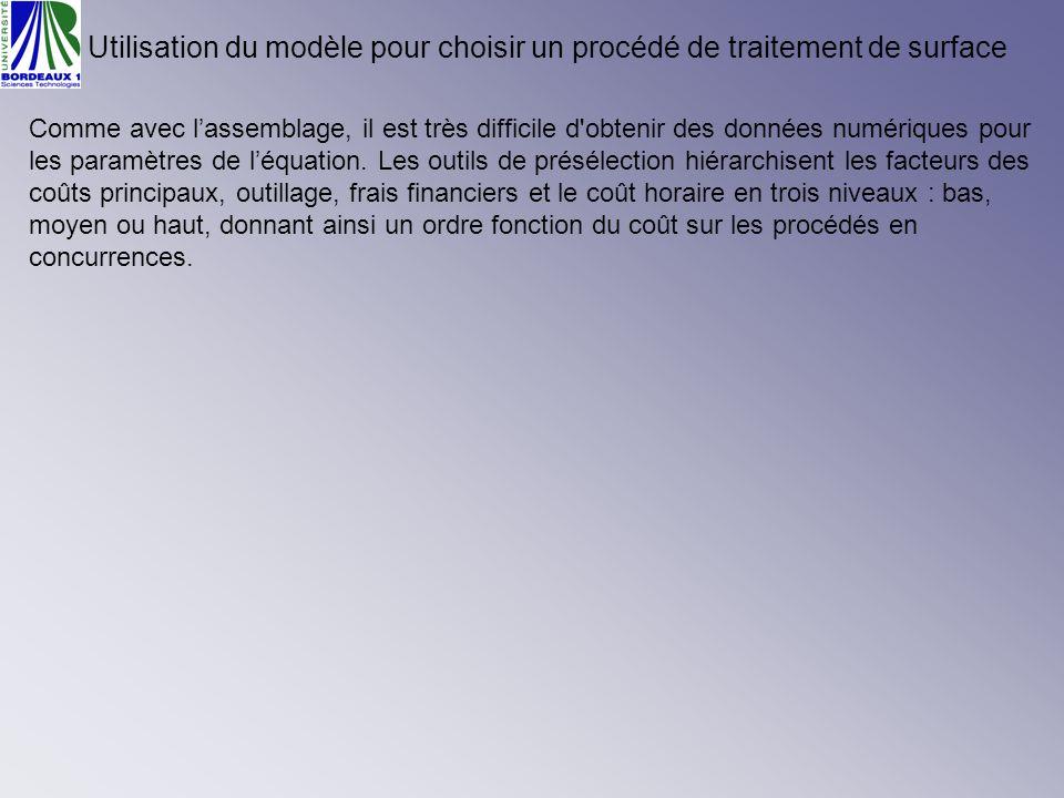 Utilisation du modèle pour choisir un procédé de traitement de surface Comme avec lassemblage, il est très difficile d'obtenir des données numériques