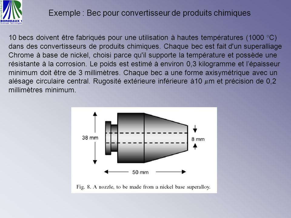 Exemple : Bec pour convertisseur de produits chimiques 10 becs doivent être fabriqués pour une utilisation à hautes températures (1000 °C) dans des co
