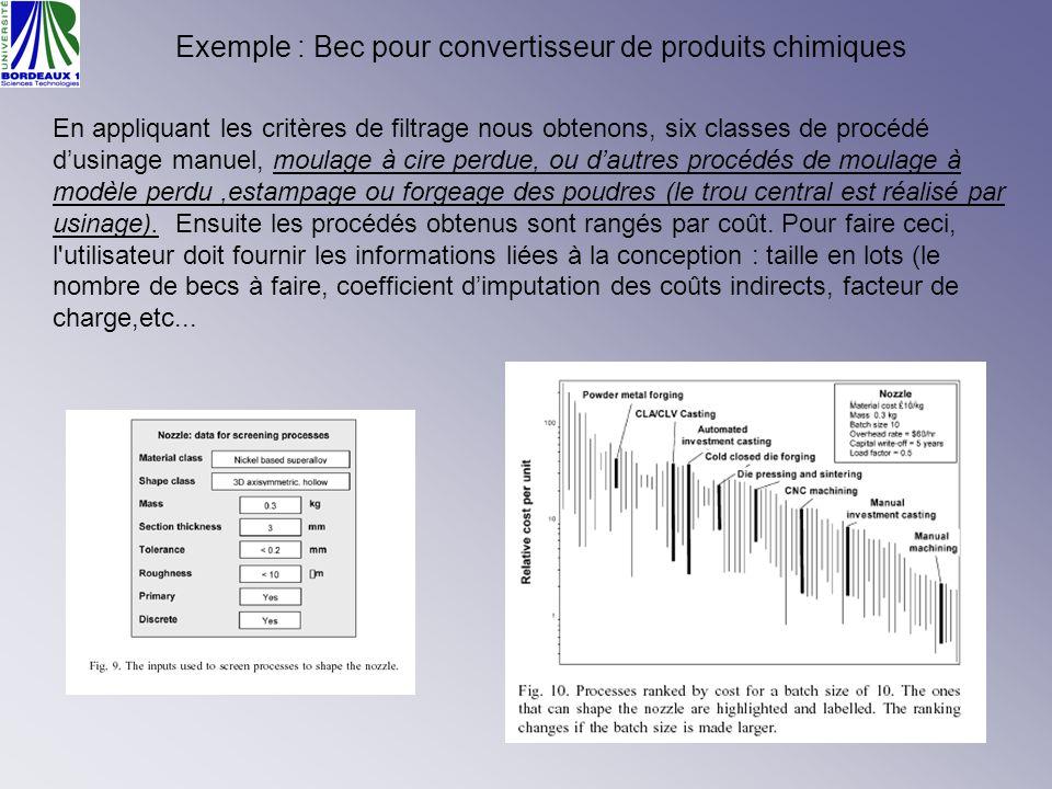 Exemple : Bec pour convertisseur de produits chimiques En appliquant les critères de filtrage nous obtenons, six classes de procédé dusinage manuel, m