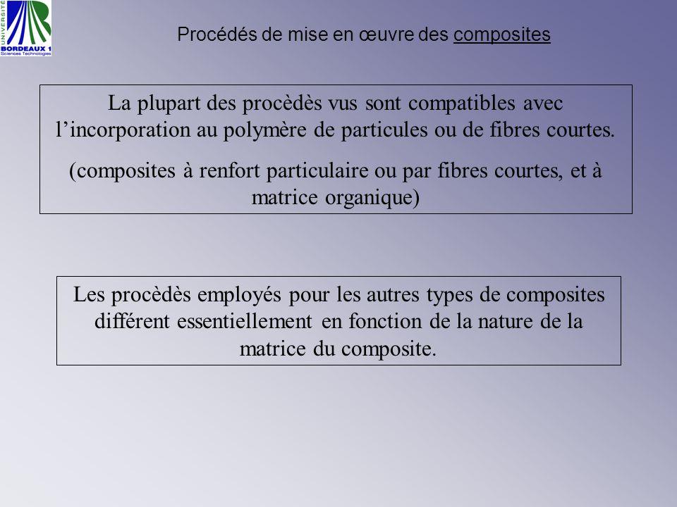 Procédés de mise en œuvre des composites La plupart des procèdès vus sont compatibles avec lincorporation au polymère de particules ou de fibres court