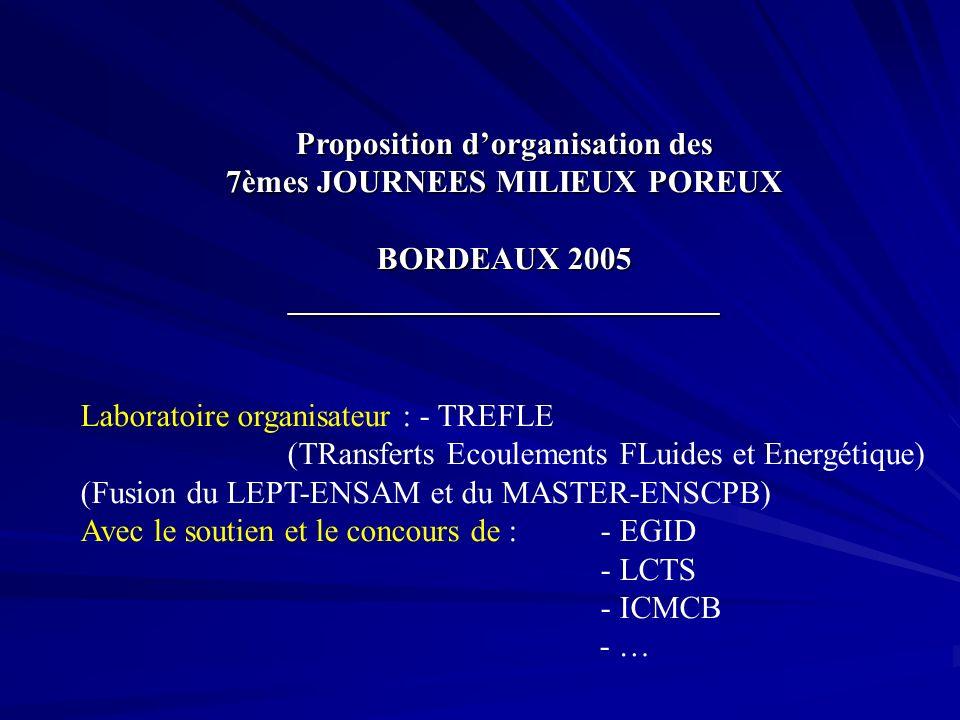 Proposition dorganisation des 7èmes JOURNEES MILIEUX POREUX BORDEAUX 2005 ___________________________ Laboratoire organisateur : - TREFLE (TRansferts Ecoulements FLuides et Energétique) (Fusion du LEPT-ENSAM et du MASTER-ENSCPB) Avec le soutien et le concours de : - EGID - LCTS - ICMCB - …