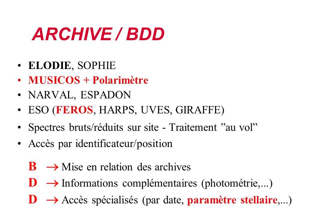 ELODIE (V.3 et archive) –Couverture optimale du Diag.