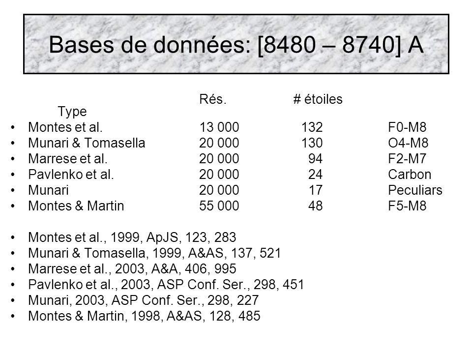 Bases de données: [8480 – 8740] A Rés.# étoiles Type Montes et al.13 000 132F0-M8 Munari & Tomasella20 000 130O4-M8 Marrese et al.20 000 94F2-M7 Pavlenko et al.20 000 24Carbon Munari20 000 17Peculiars Montes & Martin55 000 48F5-M8 Montes et al., 1999, ApJS, 123, 283 Munari & Tomasella, 1999, A&AS, 137, 521 Marrese et al., 2003, A&A, 406, 995 Pavlenko et al., 2003, ASP Conf.
