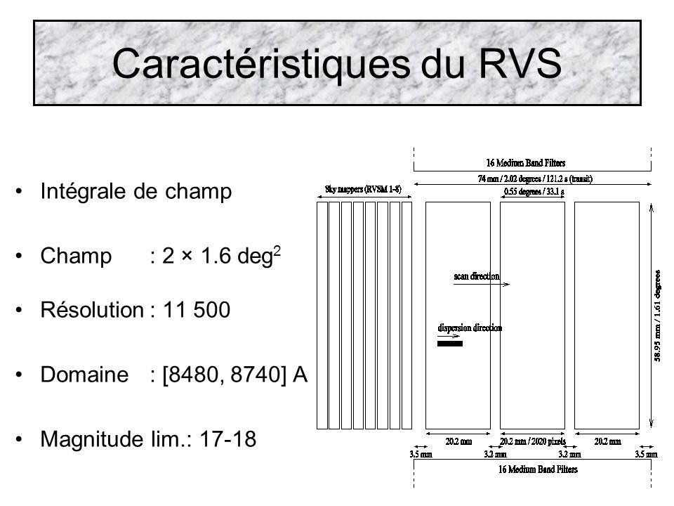Caractéristiques du RVS Intégrale de champ Champ: 2 × 1.6 deg 2 Résolution: 11 500 Domaine : [8480, 8740] A Magnitude lim.: 17-18