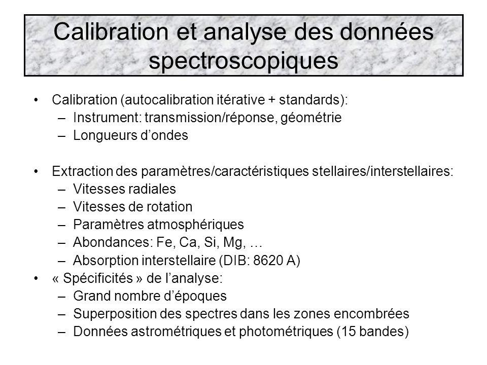 Calibration et analyse des données spectroscopiques Calibration (autocalibration itérative + standards): –Instrument: transmission/réponse, géométrie –Longueurs dondes Extraction des paramètres/caractéristiques stellaires/interstellaires: –Vitesses radiales –Vitesses de rotation –Paramètres atmosphériques –Abondances: Fe, Ca, Si, Mg, … –Absorption interstellaire (DIB: 8620 A) « Spécificités » de lanalyse: –Grand nombre dépoques –Superposition des spectres dans les zones encombrées –Données astrométriques et photométriques (15 bandes)