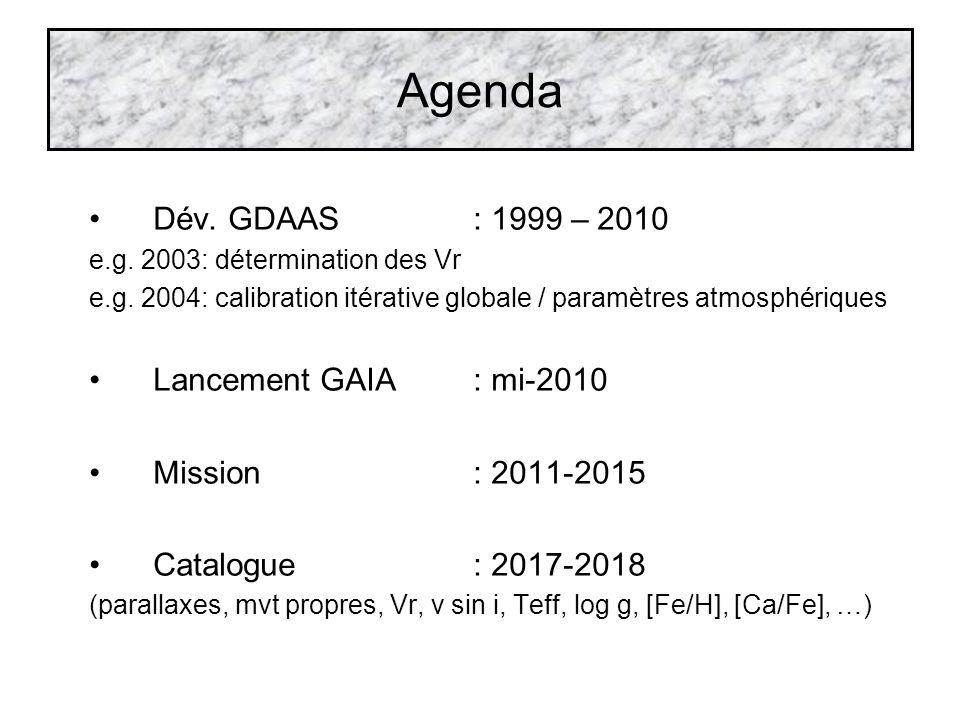 Agenda Dév. GDAAS: 1999 – 2010 e.g. 2003: détermination des Vr e.g.