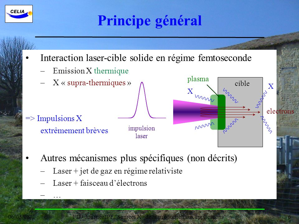 06/05/08FD - Journée IPF Sources X : de la production aux applications 17 Durée du rayonnement Agrégats, solide … effet géométrie, => sub-ps short-range Order and Electron ultra-fast DYnamics in Phase transition from solid to WDM (soumis en 2008) F.