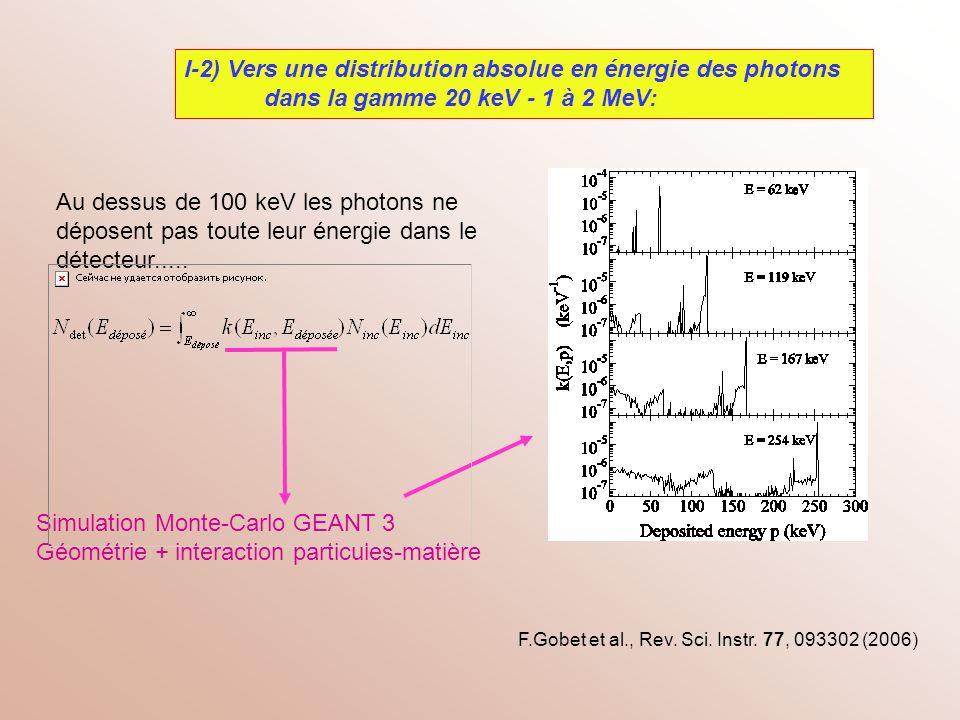 I-2) Vers une distribution absolue en énergie des photons dans la gamme 20 keV - 1 à 2 MeV: Au dessus de 100 keV les photons ne déposent pas toute leu