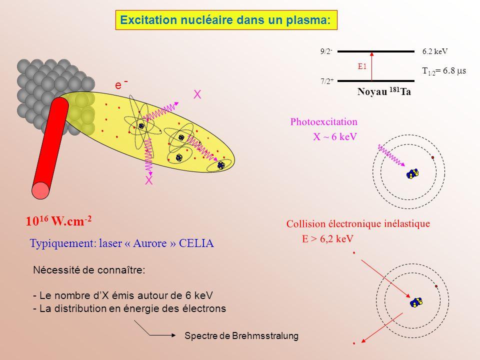 Excitation nucléaire dans un plasma: 10 16 W.cm -2 Typiquement: laser « Aurore » CELIA X ~ 6 keV X X T 1/2 = 6.8 s 6.2 keV9/2 - 7/2 + Noyau 181 Ta E1