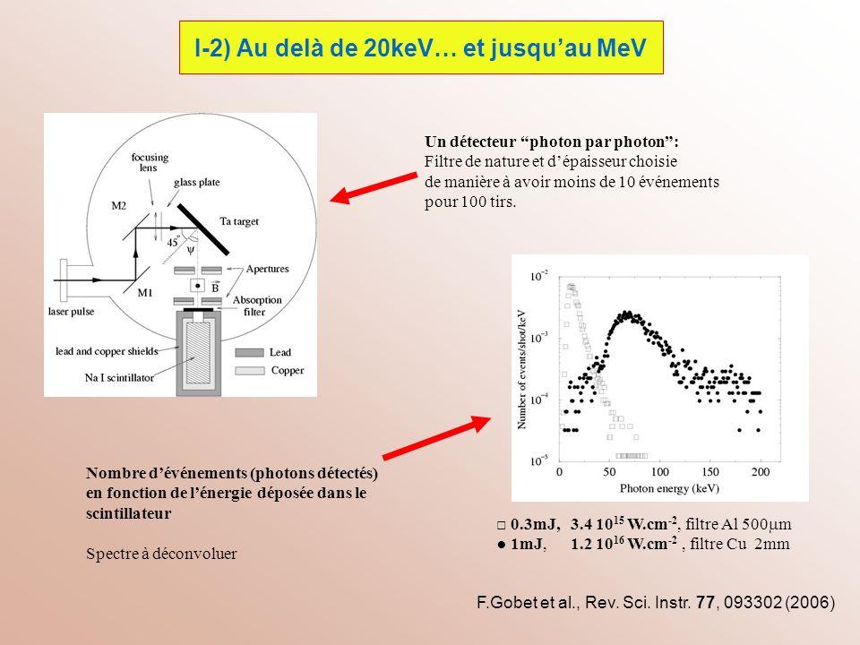 I-2) Au delà de 20keV… et jusquau MeV Un détecteur photon par photon: Filtre de nature et dépaisseur choisie de manière à avoir moins de 10 événements
